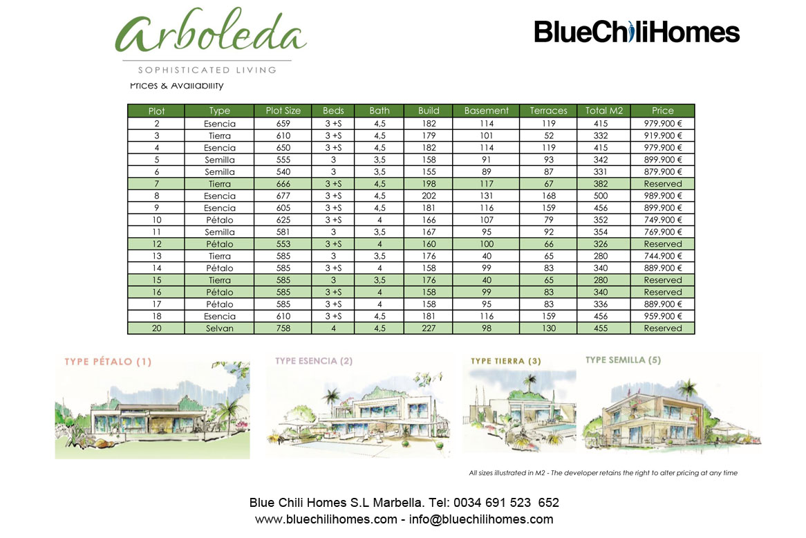 arboleda-new-development-marbella-estepona-price-list